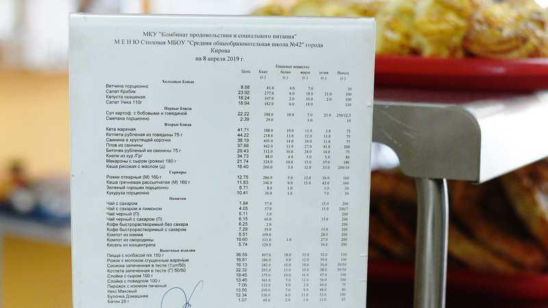 Рекомендации по штатному расписанию комбината питания или фабрики - кухни