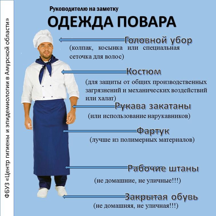 Основные требования к спецодежде повара