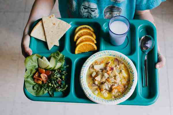 Вклад школьных завтраков и обедов в удовлетворение суточной потребности детей