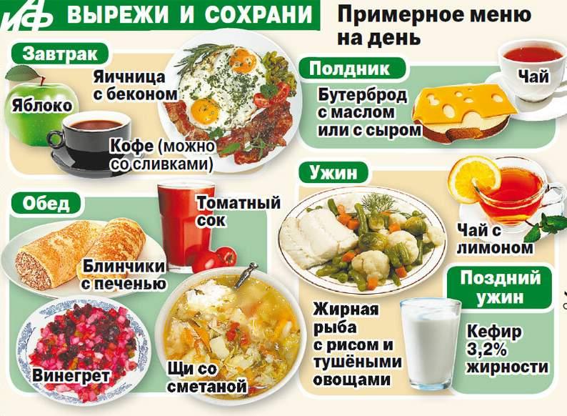 Разработка меню и рационов питания