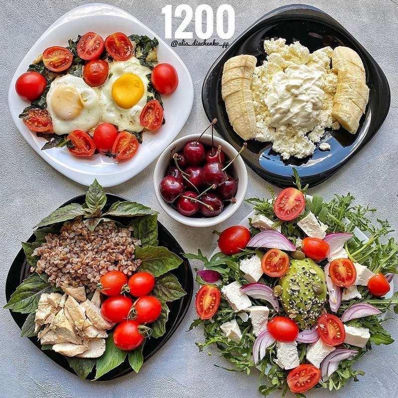 Новогодние рецепты меню 1200 ккал