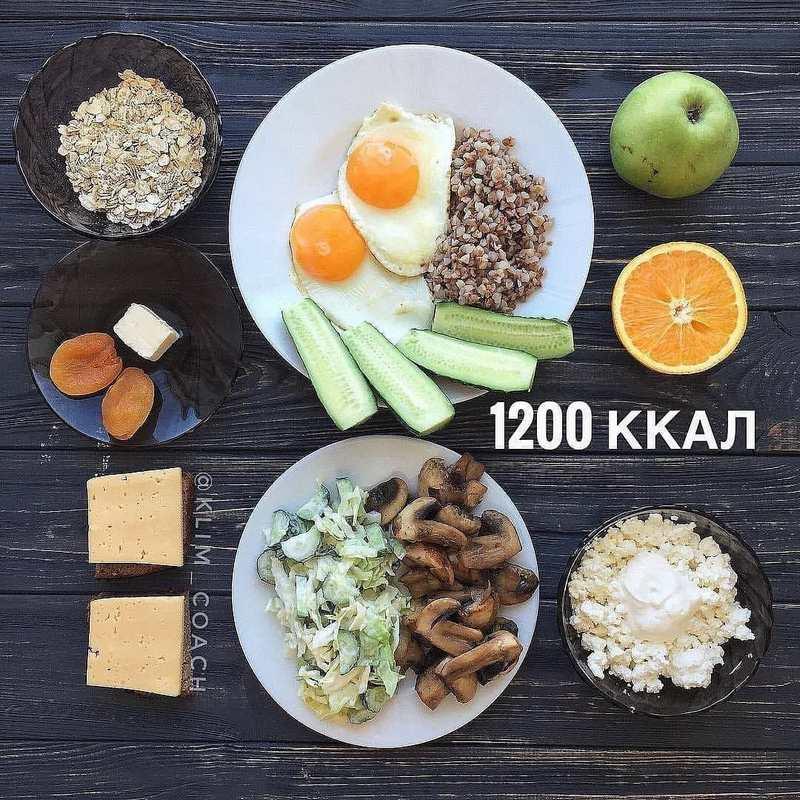 Новогодний рацион питания на 1200 ккал